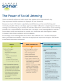 The Power of Social Listening