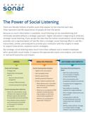 The Power of Social Listening